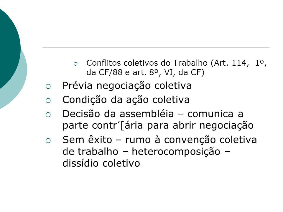 Prévia negociação coletiva Condição da ação coletiva