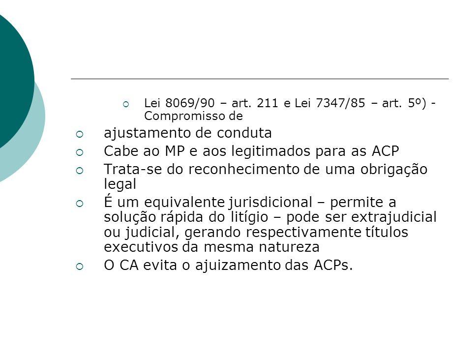 ajustamento de conduta Cabe ao MP e aos legitimados para as ACP