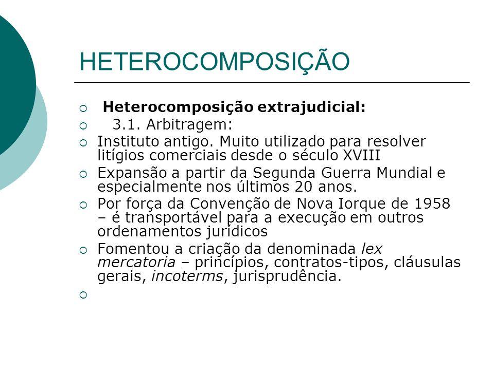 HETEROCOMPOSIÇÃO Heterocomposição extrajudicial: 3.1. Arbitragem:
