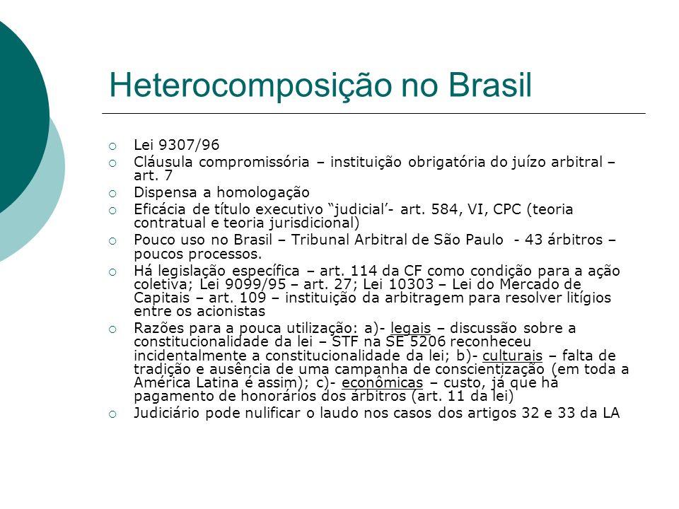 Heterocomposição no Brasil