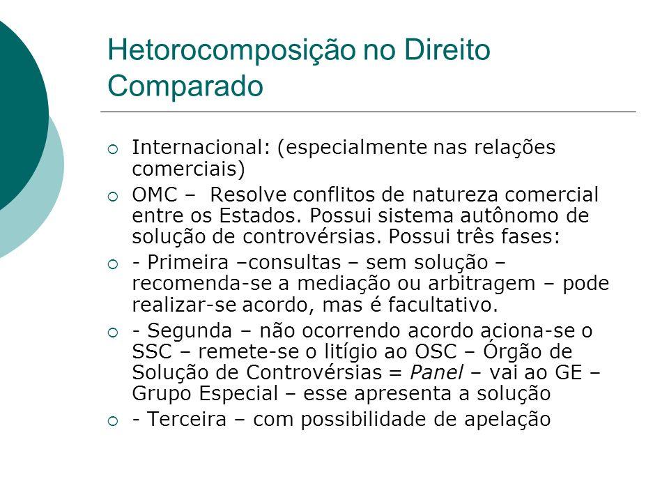 Hetorocomposição no Direito Comparado