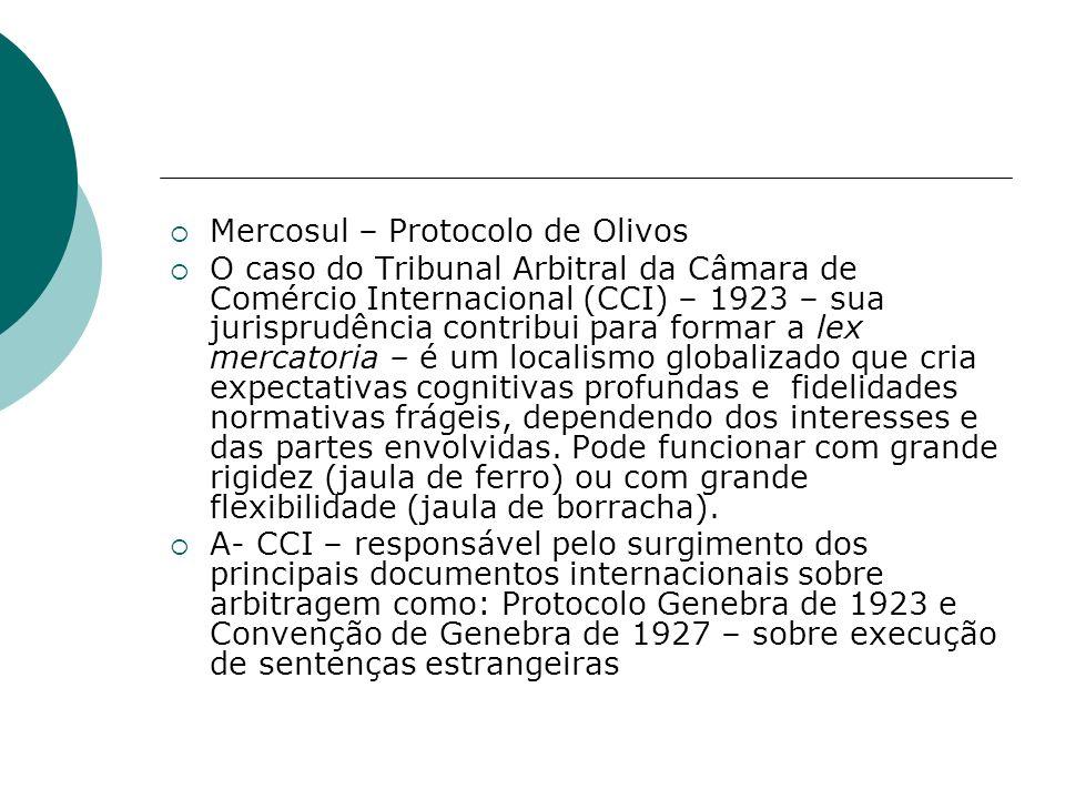 Mercosul – Protocolo de Olivos