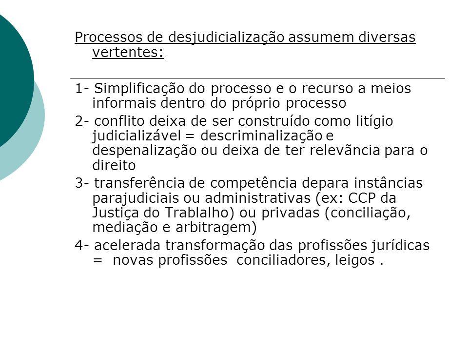 Processos de desjudicialização assumem diversas vertentes: