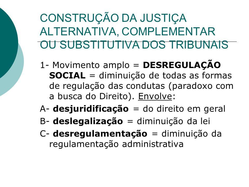 CONSTRUÇÃO DA JUSTIÇA ALTERNATIVA, COMPLEMENTAR OU SUBSTITUTIVA DOS TRIBUNAIS