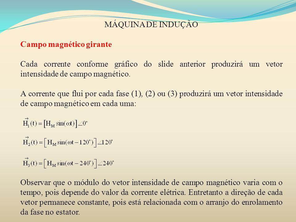 MÁQUINA DE INDUÇÃO Campo magnético girante. Cada corrente conforme gráfico do slide anterior produzirá um vetor intensidade de campo magnético.