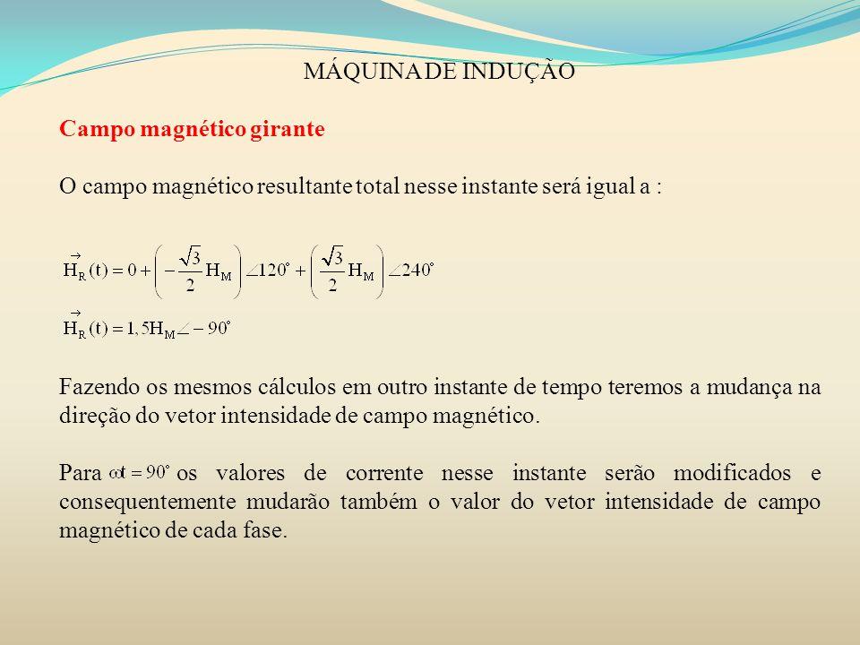 MÁQUINA DE INDUÇÃO Campo magnético girante. O campo magnético resultante total nesse instante será igual a :