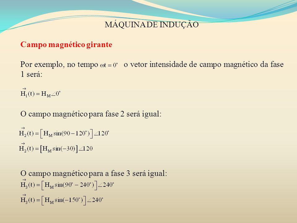 MÁQUINA DE INDUÇÃO Campo magnético girante. Por exemplo, no tempo o vetor intensidade de campo magnético da fase 1 será: