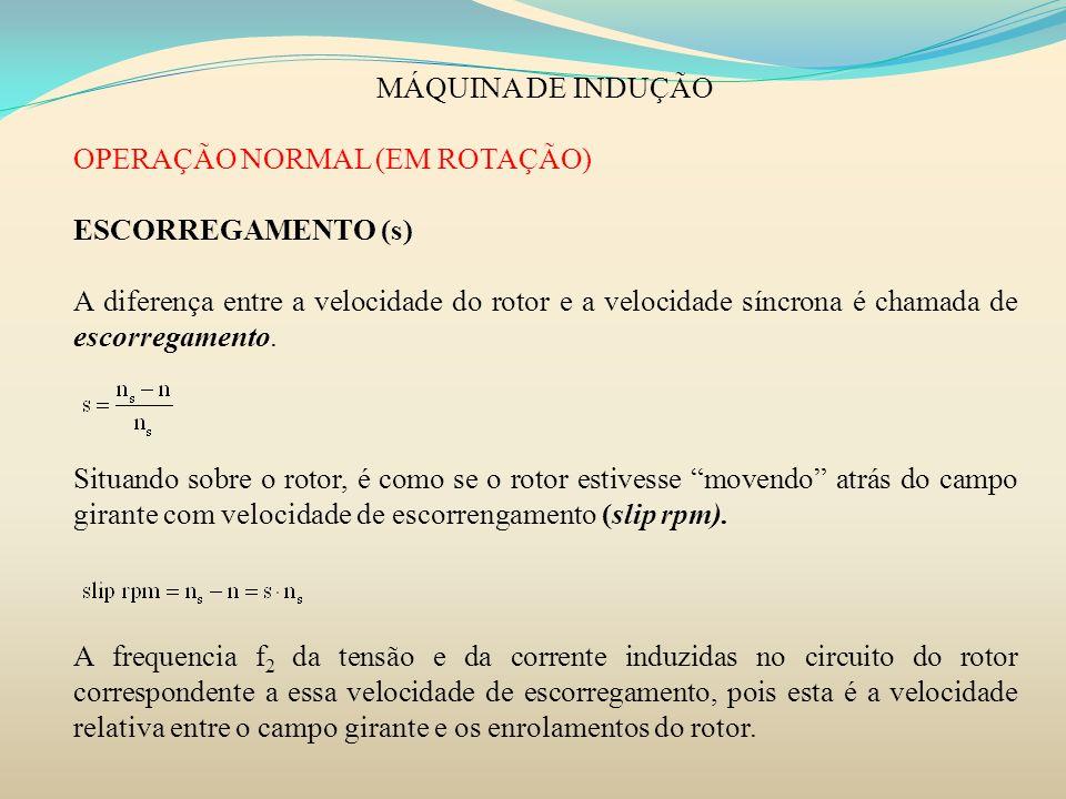 MÁQUINA DE INDUÇÃO OPERAÇÃO NORMAL (EM ROTAÇÃO) ESCORREGAMENTO (s)