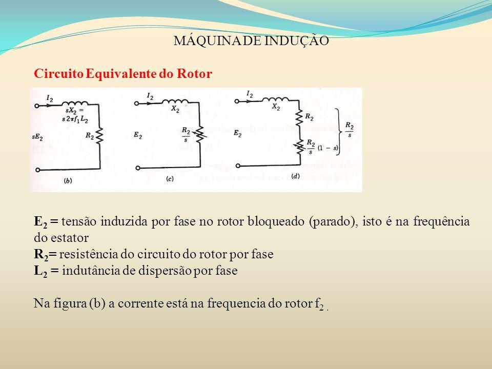 MÁQUINA DE INDUÇÃO Circuito Equivalente do Rotor. E2 = tensão induzida por fase no rotor bloqueado (parado), isto é na frequência do estator.