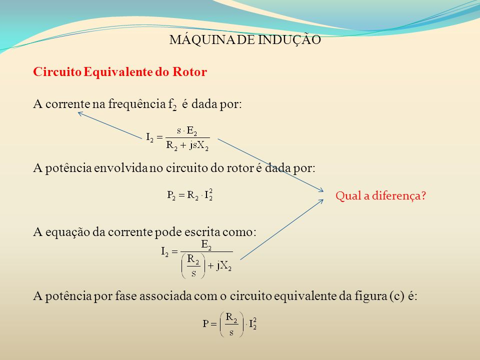 Circuito Equivalente do Rotor A corrente na frequência f2 é dada por: