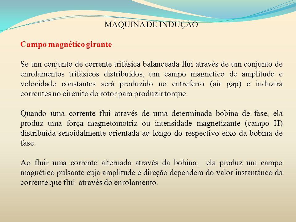 MÁQUINA DE INDUÇÃO Campo magnético girante.