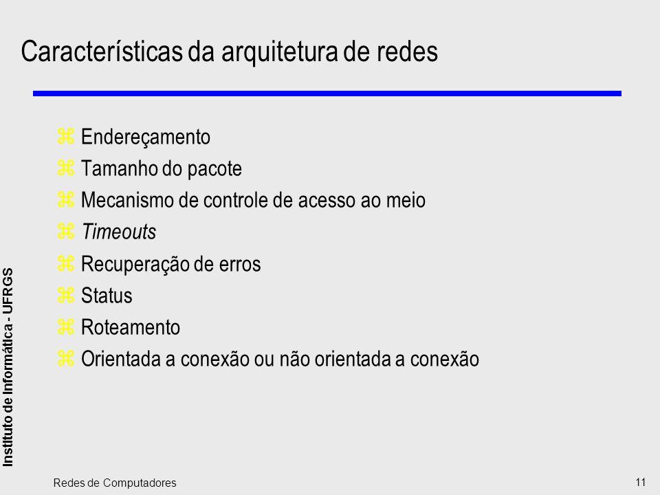 Características da arquitetura de redes