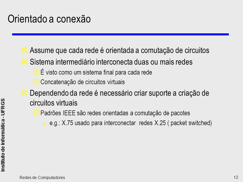 Orientado a conexão Assume que cada rede é orientada a comutação de circuitos. Sistema intermediário interconecta duas ou mais redes.