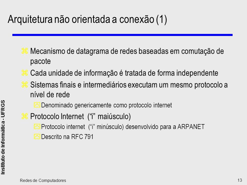 Arquitetura não orientada a conexão (1)