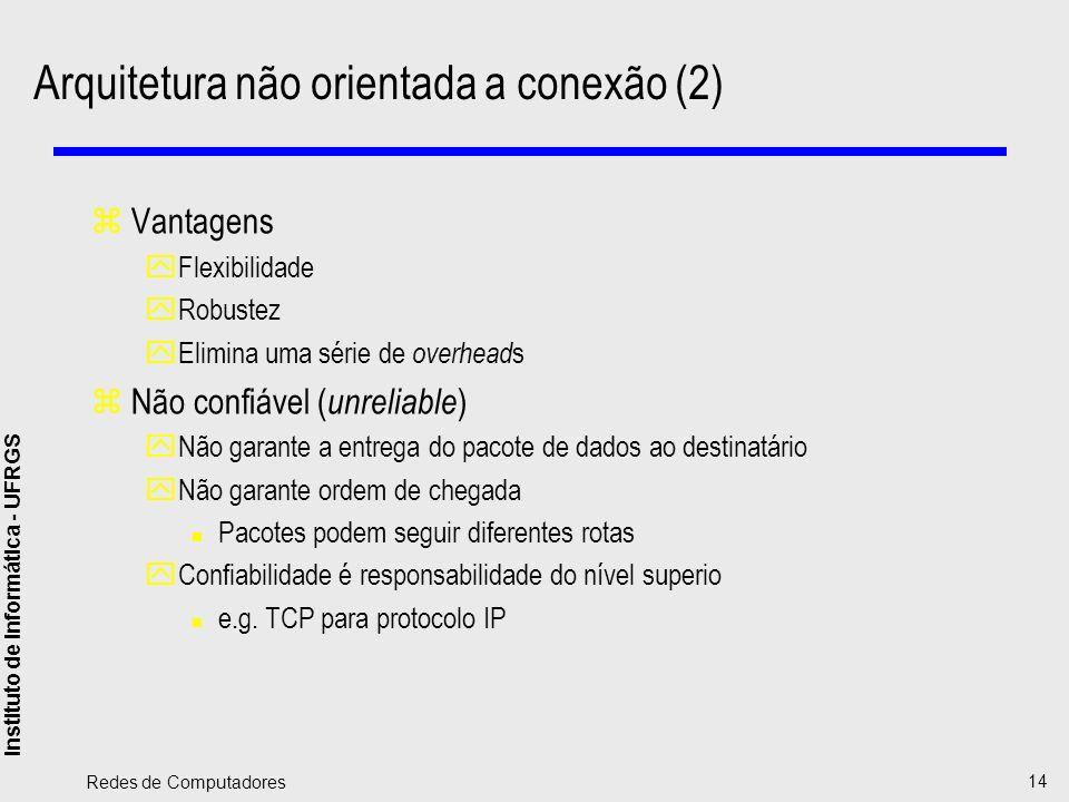 Arquitetura não orientada a conexão (2)