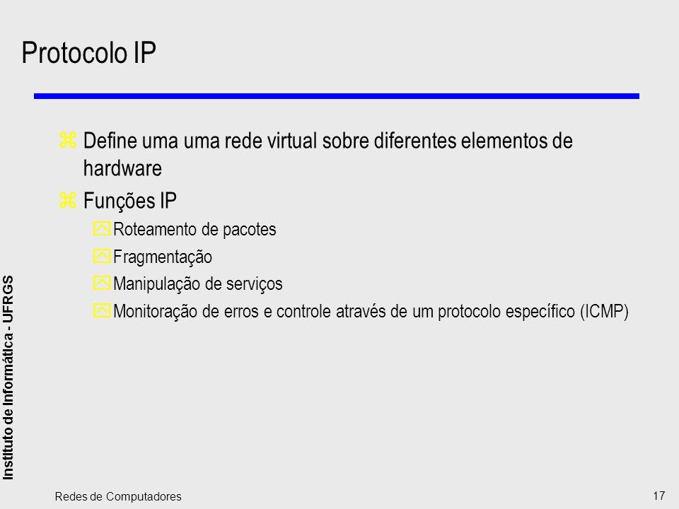 Protocolo IP Define uma uma rede virtual sobre diferentes elementos de hardware. Funções IP. Roteamento de pacotes.