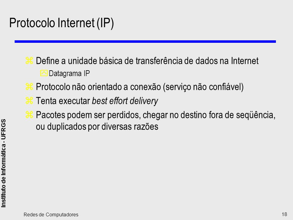 Protocolo Internet (IP)