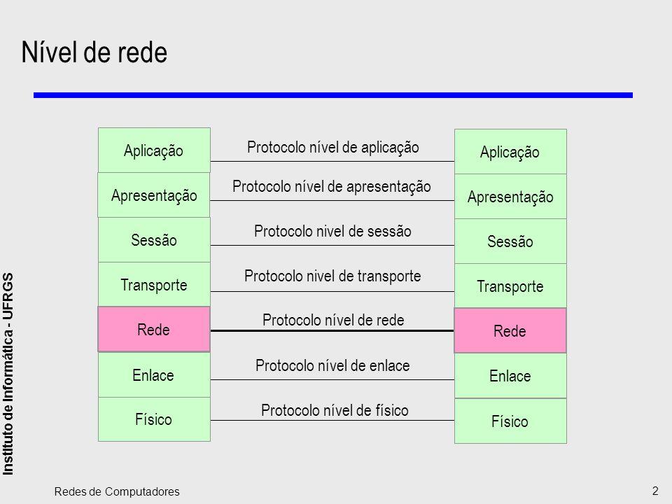 Nível de rede Protocolo nível de aplicação Aplicação Aplicação