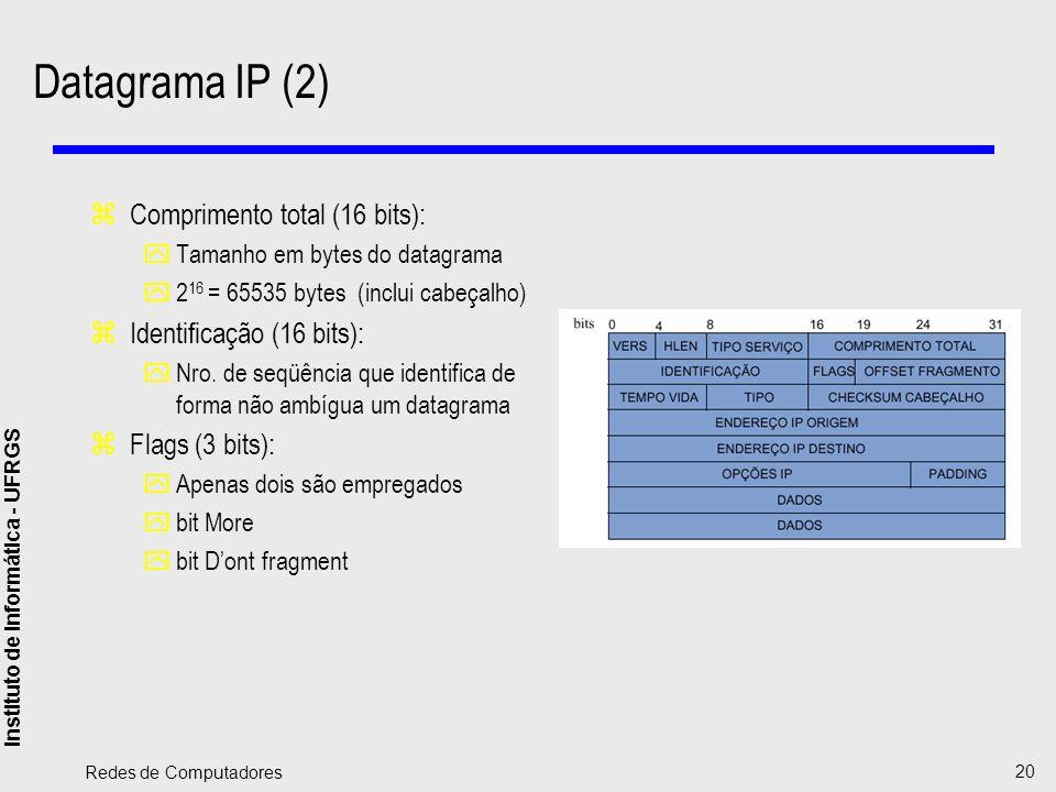 Datagrama IP (2) Comprimento total (16 bits): Identificação (16 bits):