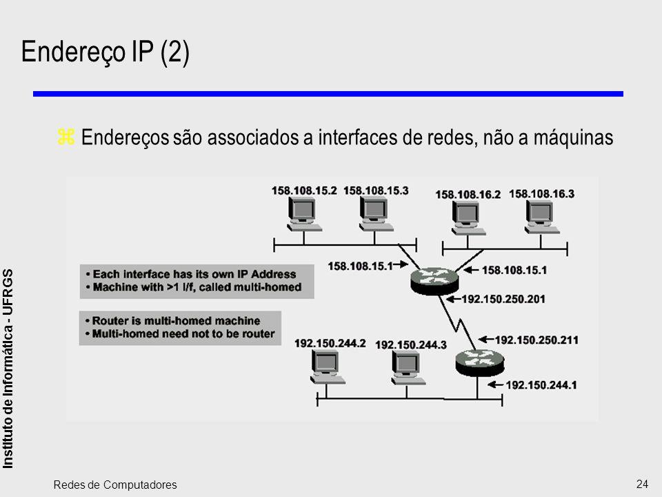 Endereço IP (2) Endereços são associados a interfaces de redes, não a máquinas.