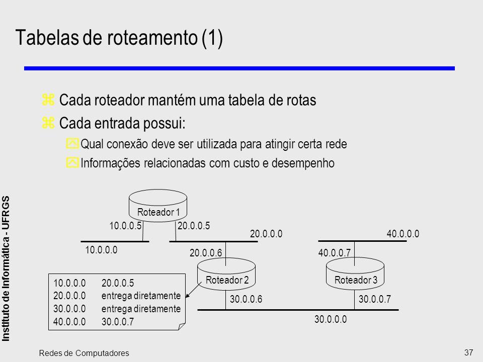 Tabelas de roteamento (1)