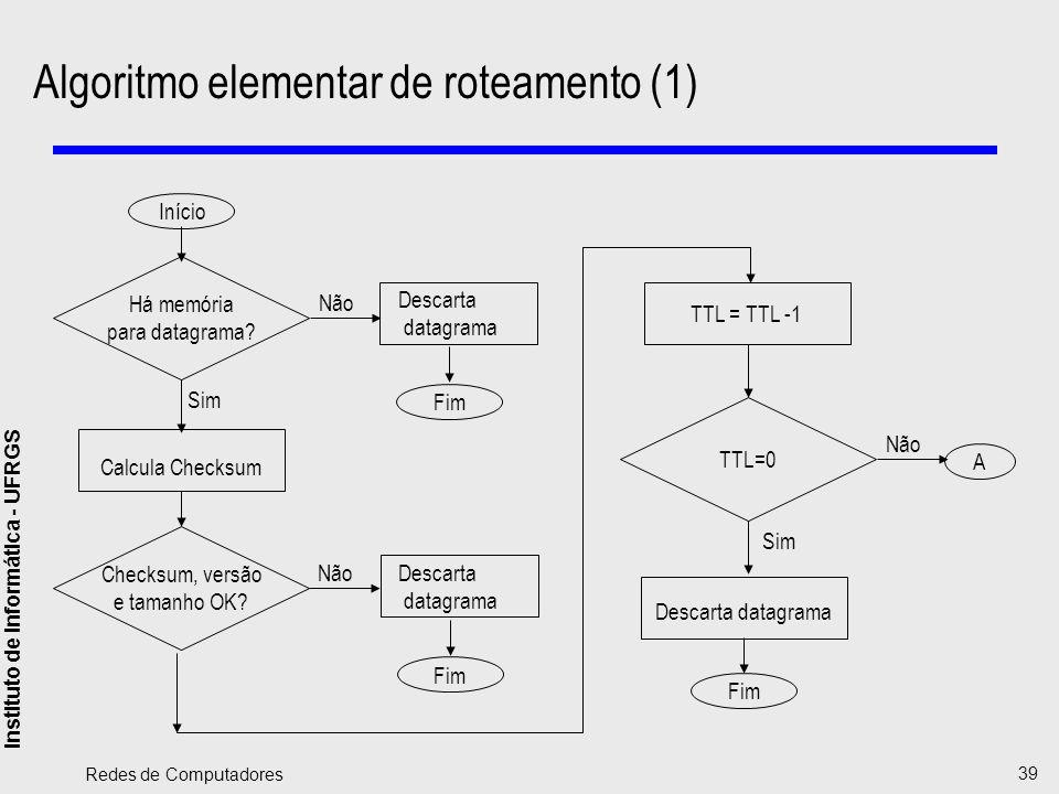 Algoritmo elementar de roteamento (1)