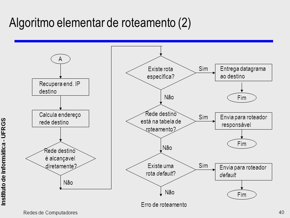 Algoritmo elementar de roteamento (2)