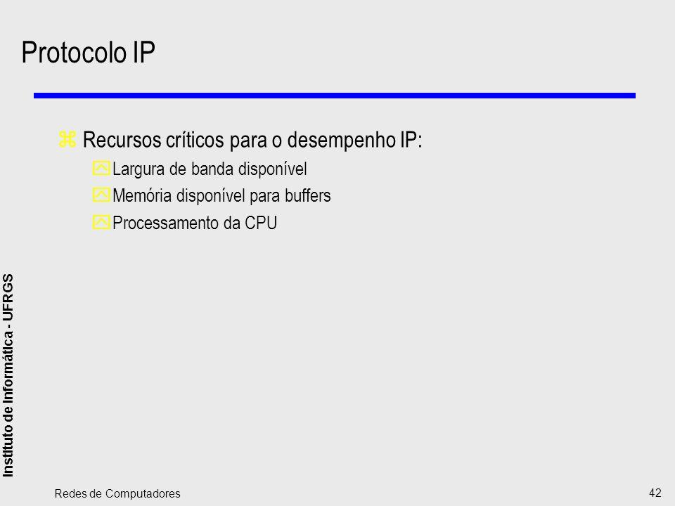 Protocolo IP Recursos críticos para o desempenho IP: