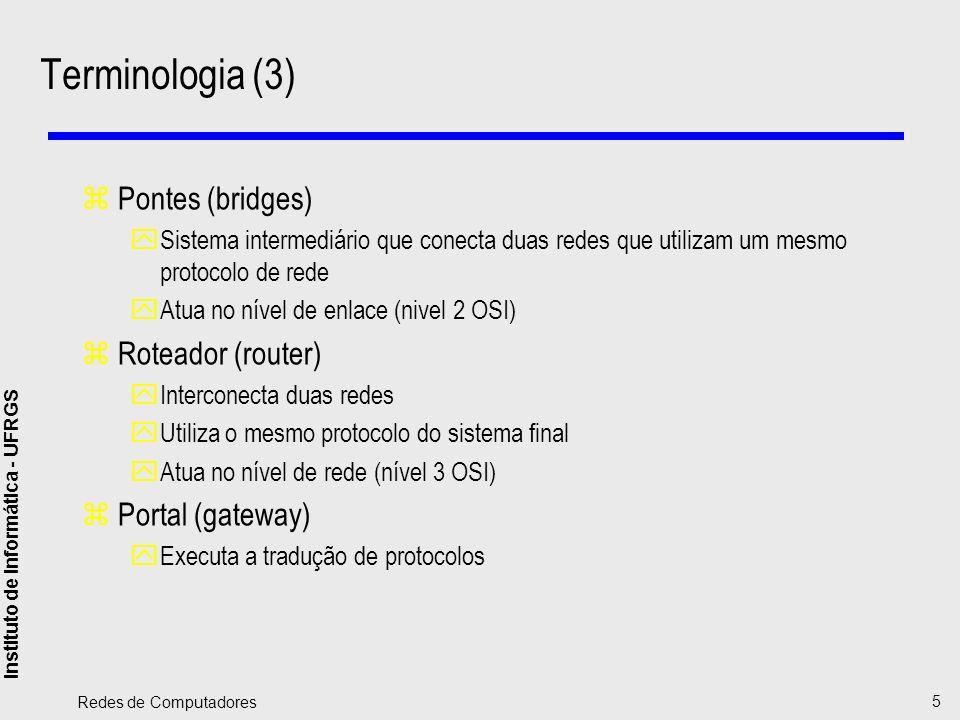 Terminologia (3) Pontes (bridges) Roteador (router) Portal (gateway)
