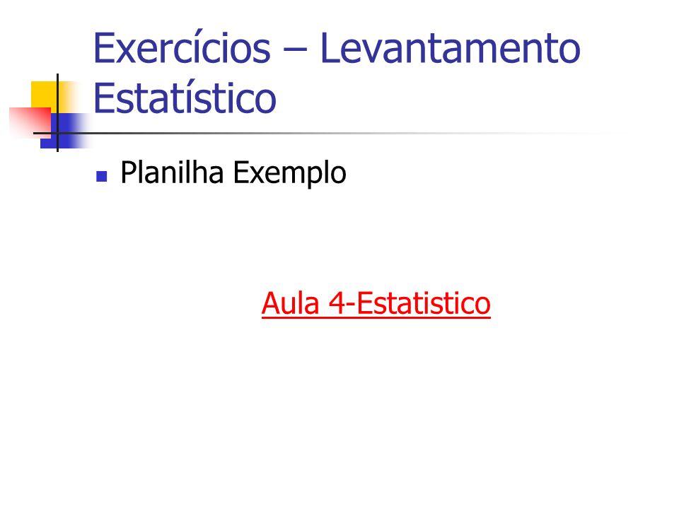Exercícios – Levantamento Estatístico