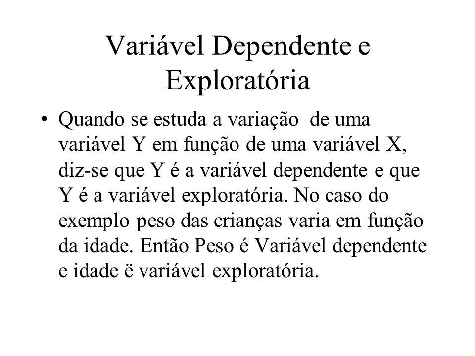 Variável Dependente e Exploratória