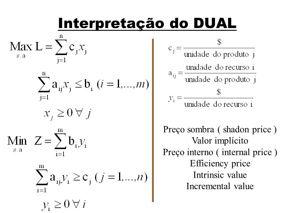 Interpretação do DUAL Preço sombra ( shadon price ) Valor implícito
