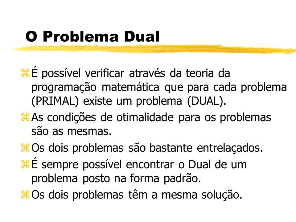 O Problema Dual É possível verificar através da teoria da programação matemática que para cada problema (PRIMAL) existe um problema (DUAL).