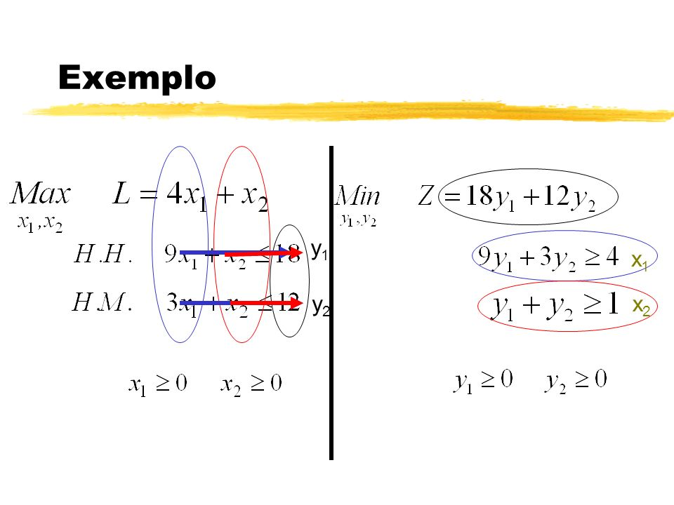Exemplo y1 x1 y2 x2