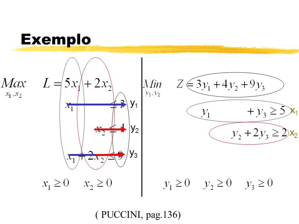 Exemplo y1 x1 y2 x2 y3 ( PUCCINI, pag.136)