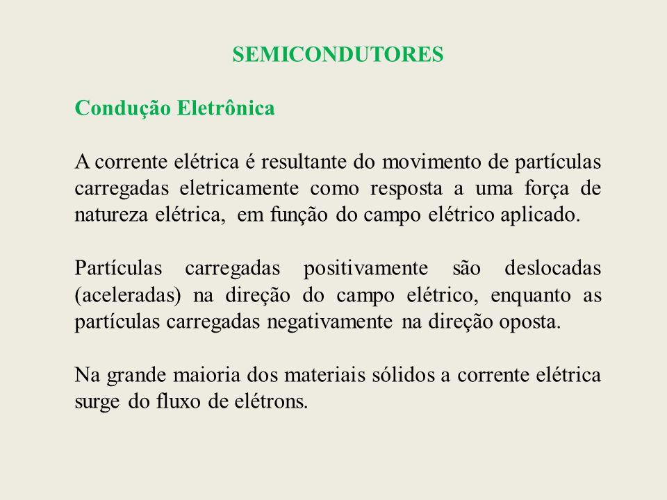 SEMICONDUTORES Condução Eletrônica.