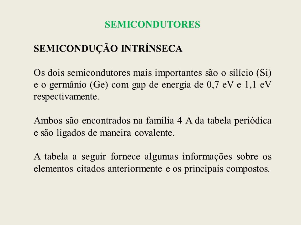 SEMICONDUTORES SEMICONDUÇÃO INTRÍNSECA.