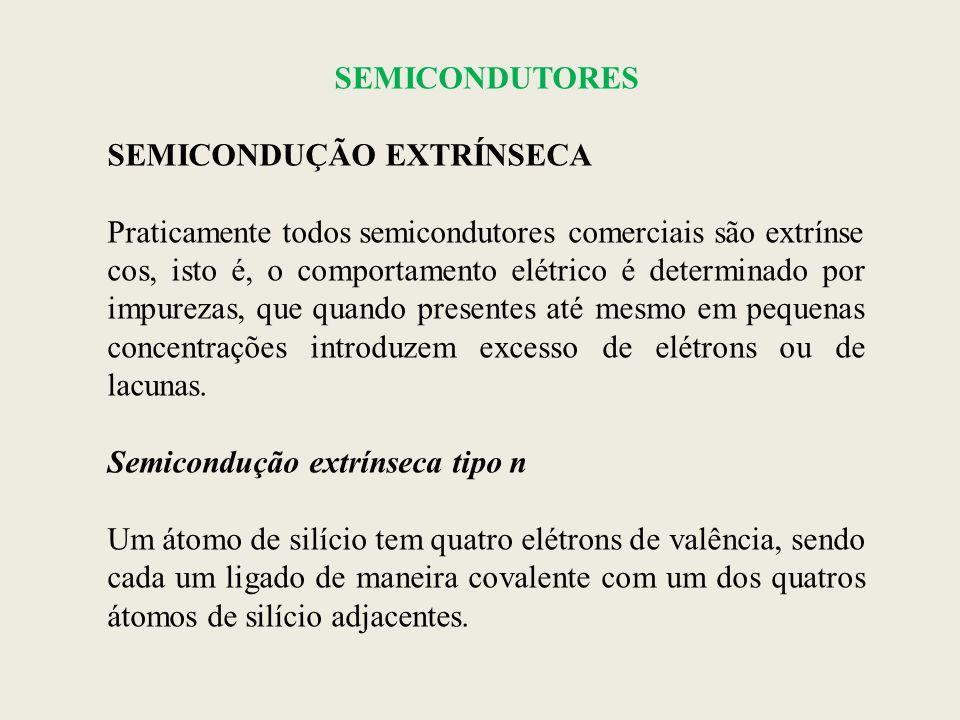 SEMICONDUTORES SEMICONDUÇÃO EXTRÍNSECA. Praticamente todos semicondutores comerciais são extrínse.