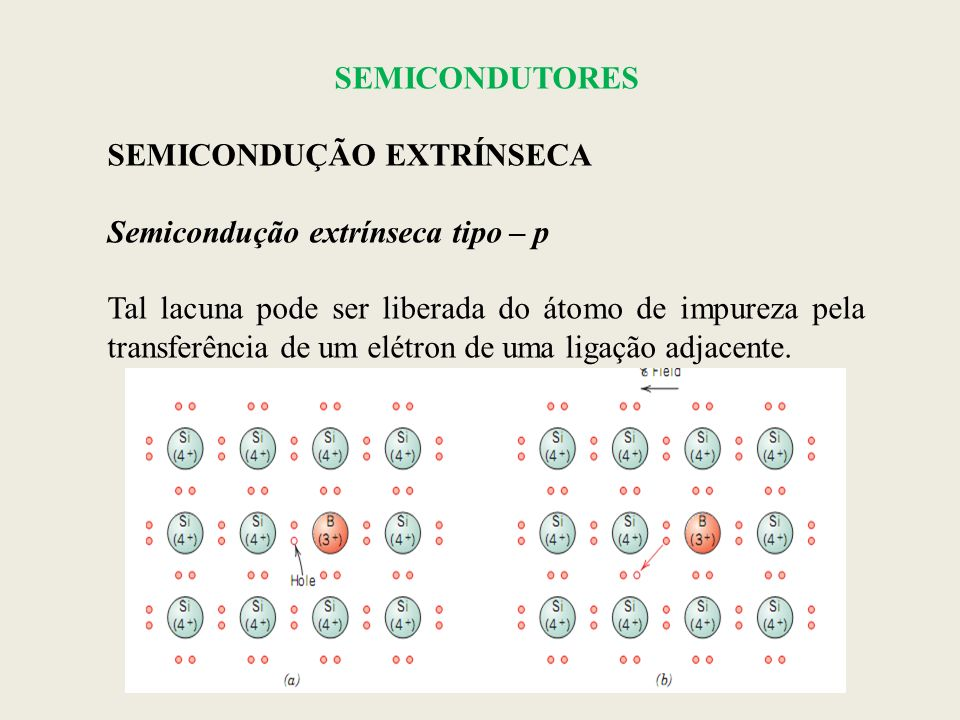 SEMICONDUTORES SEMICONDUÇÃO EXTRÍNSECA. Semicondução extrínseca tipo – p.