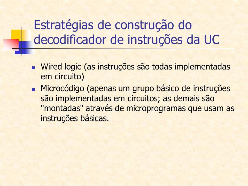 Estratégias de construção do decodificador de instruções da UC
