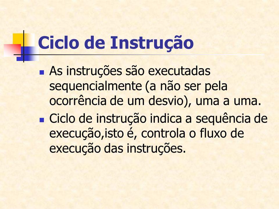 Ciclo de Instrução As instruções são executadas sequencialmente (a não ser pela ocorrência de um desvio), uma a uma.