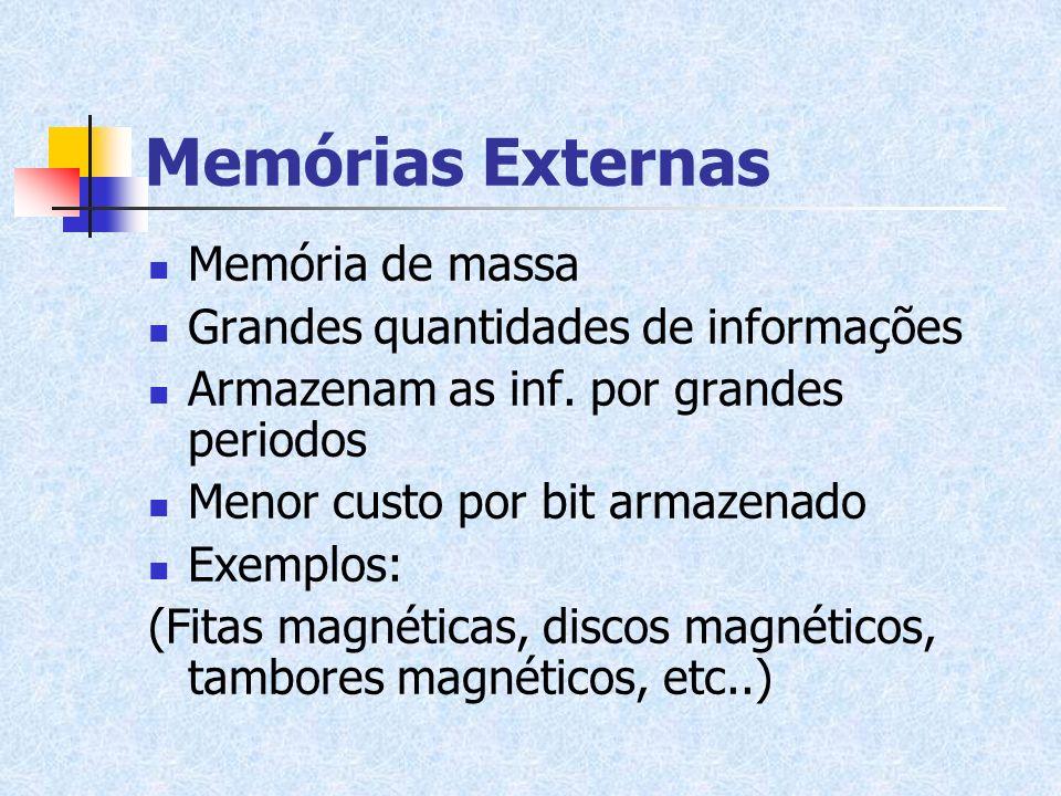 Memórias Externas Memória de massa Grandes quantidades de informações