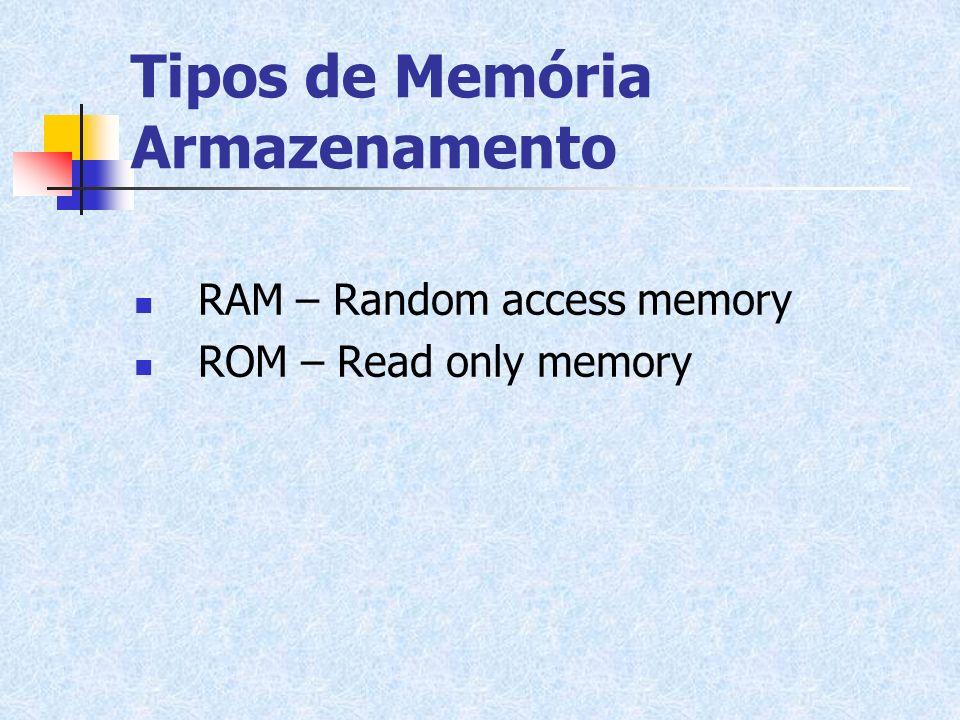 Tipos de Memória Armazenamento