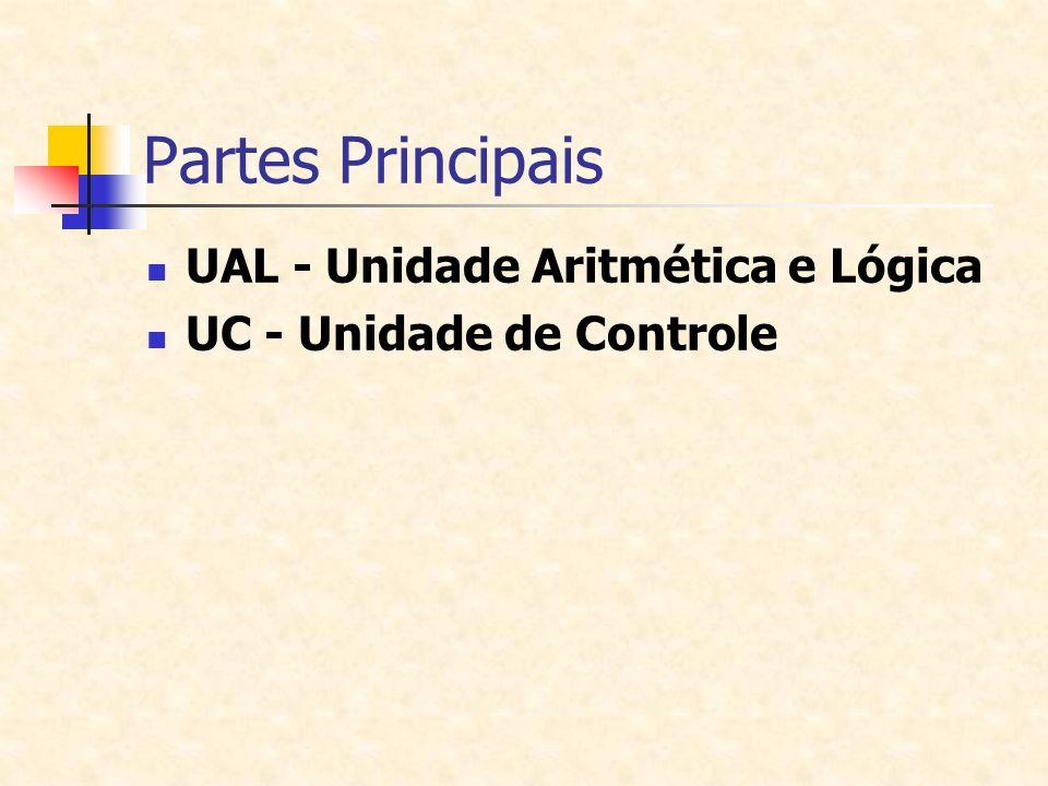 Partes Principais UAL - Unidade Aritmética e Lógica