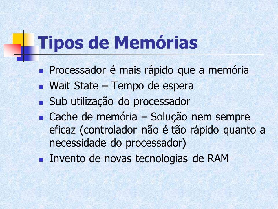 Tipos de Memórias Processador é mais rápido que a memória