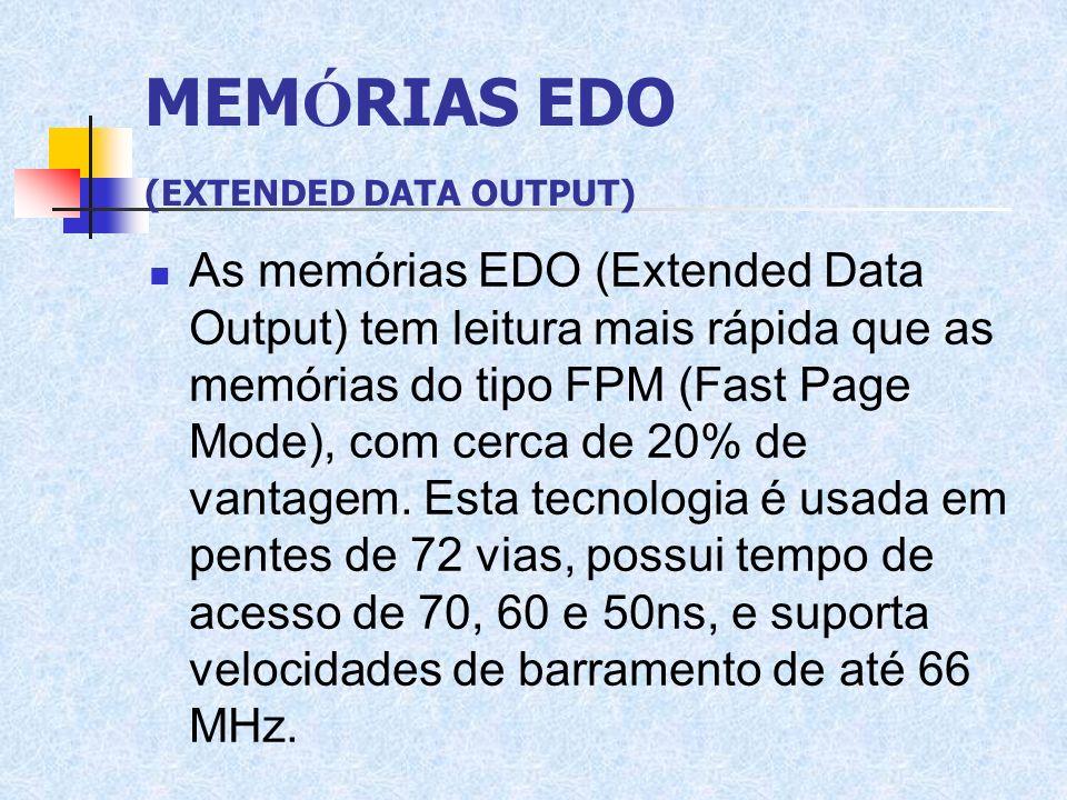 MEMÓRIAS EDO (EXTENDED DATA OUTPUT)