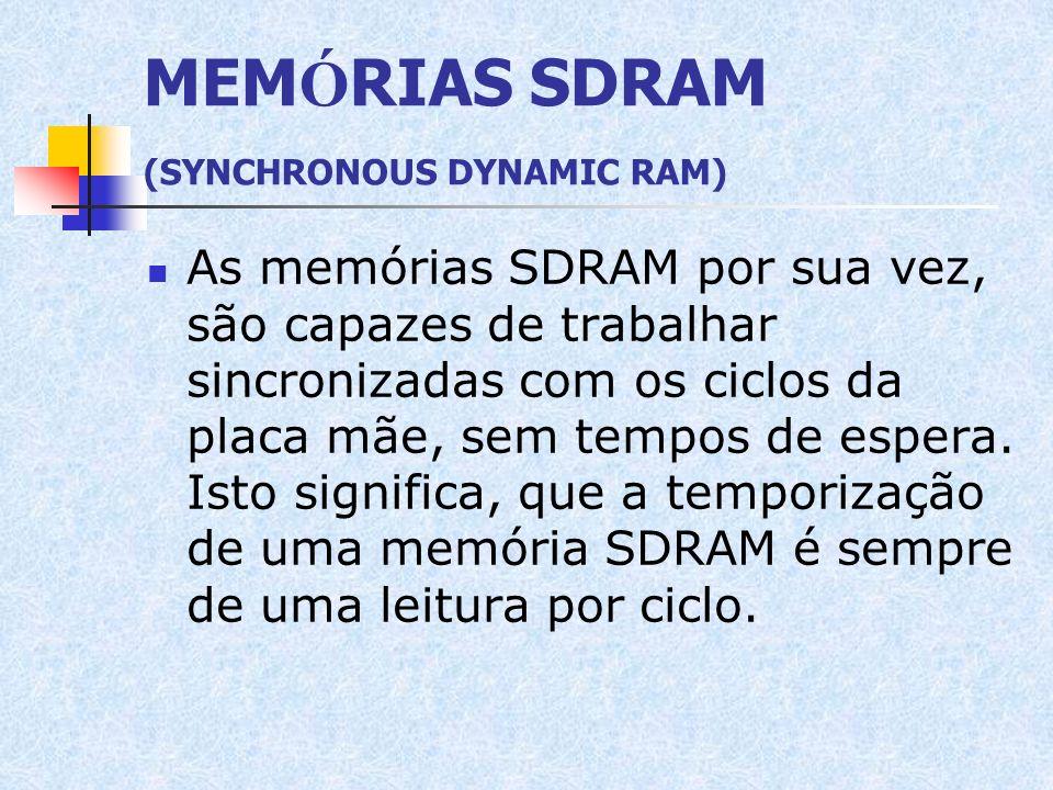 MEMÓRIAS SDRAM (SYNCHRONOUS DYNAMIC RAM)