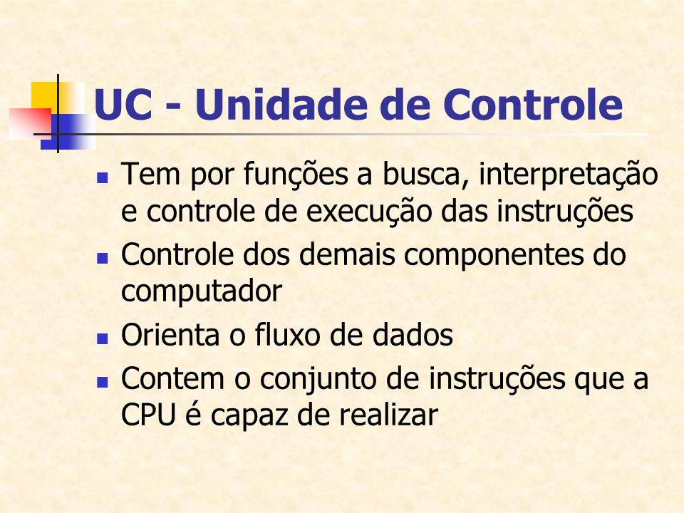 UC - Unidade de Controle