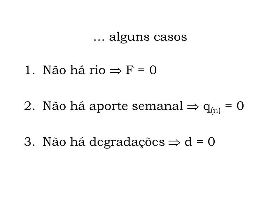 ... alguns casos Não há rio  F = 0 Não há aporte semanal  q(n) = 0 Não há degradações  d = 0