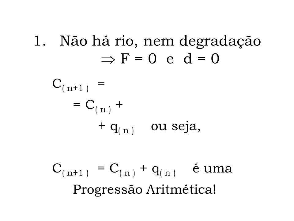 Não há rio, nem degradação  F = 0 e d = 0